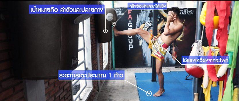 เทคนิคการใช้เท้าของมวยไทย